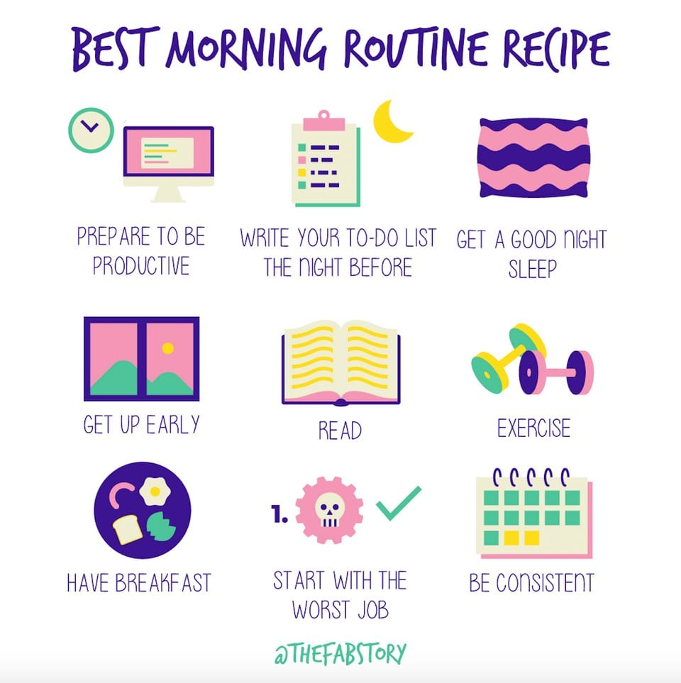What is the Recipe for the Best Morning Routine ...